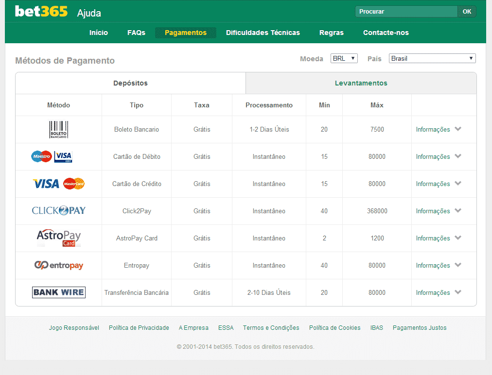 Use o PayPal como Modo de Pagamento no seu Casino Online