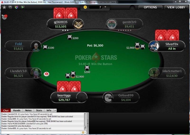 O software PokerStars é bastante intuitivo e simples de usar.