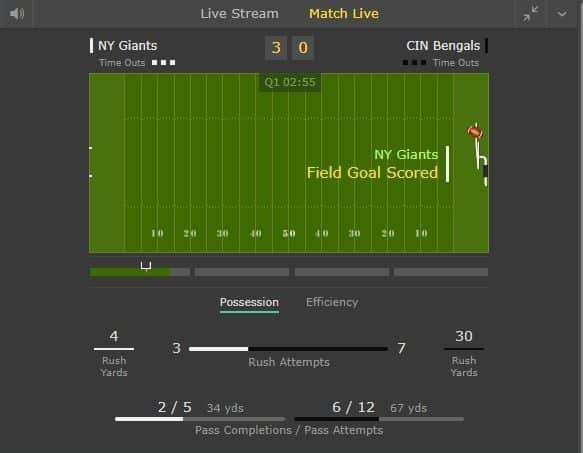Cobertura ao vivo da pré-temporada da NFL no bet365
