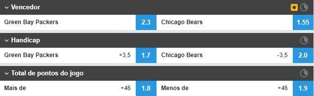 padrão decimal de apostas NFL na Betfair