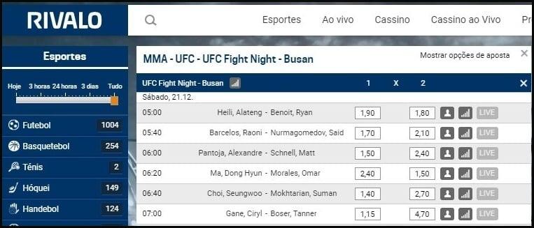 Apresentação dos mercados 1x2 em apostas UFC na Rivalo